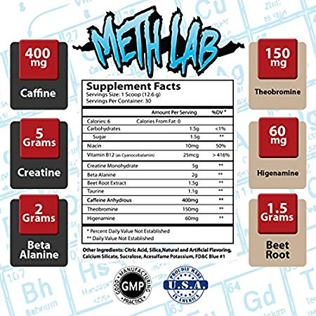 Meth Labs Pre-workout Ingredients Review